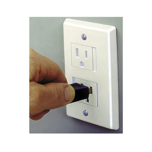 Safe Plate for Electric Outlet